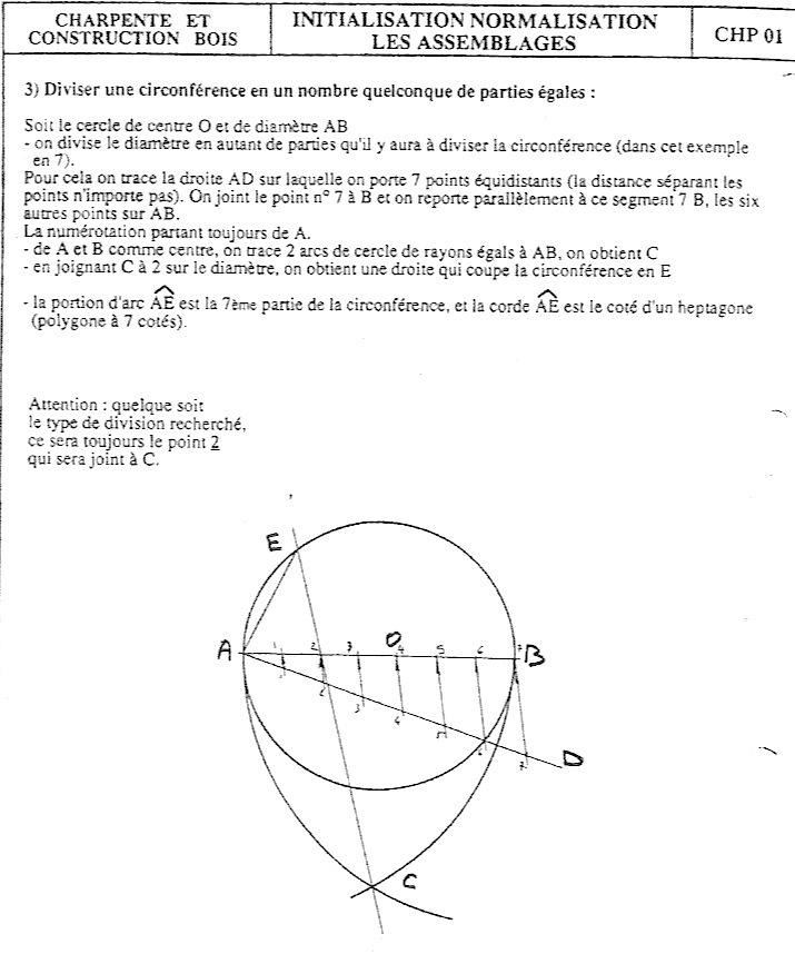 division cercle